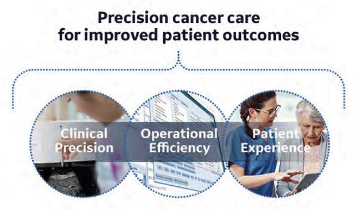 Precision Care collage