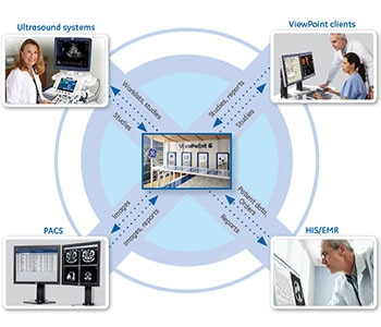 product-product-categories-ultrasound-ultrasound-it-viewpoint-radiology-viewpoint6-tab.jpg