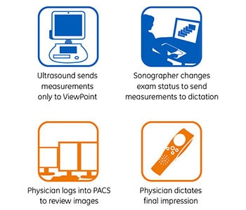 product-product-categories-ultrasound-ultrasound-it-viewpoint-radiology-workflow icons.jpg