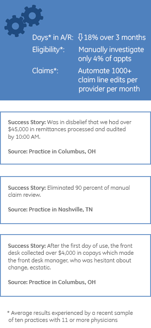 Practice Management Success Stories