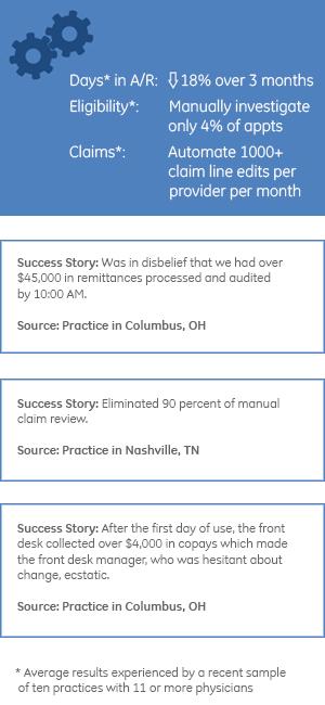 Practice Management Success Stories