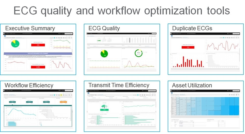 ECG quality and workflow optimization tools.jpg