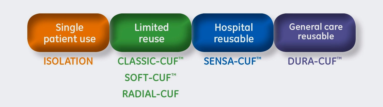 NIBP Cuffs Accessories | GE Healthcare