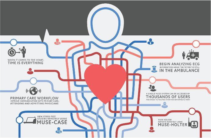 GEHC MUSE v9 Brochure Infographics1