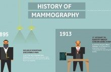 mamography-final-page-BANNER